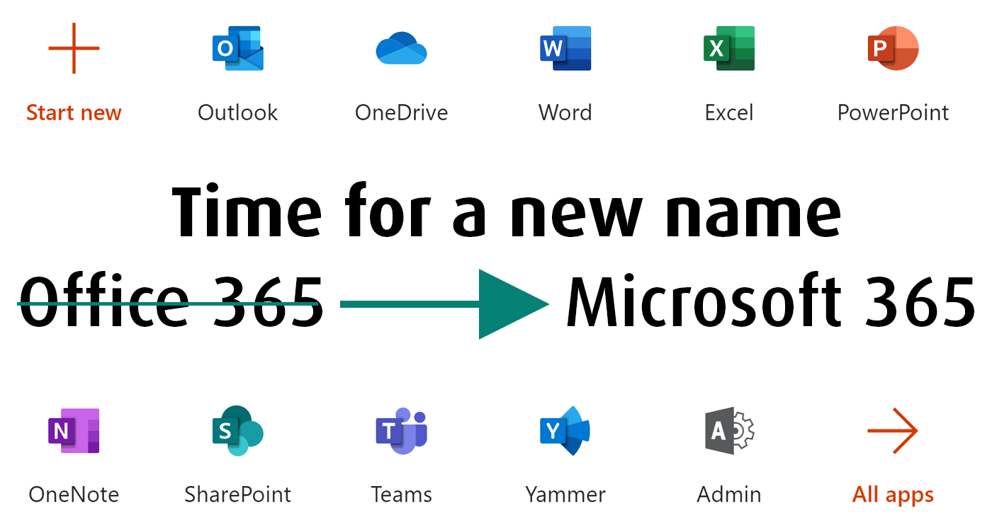 The A Z Guide To Microsoft 365 For Small Businesses Get Support It Services