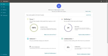 Microsoft My Analytics